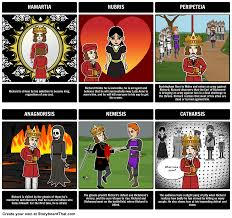 hamlet tragic hero the tragic hero storyboard for the tragedy richard iii shakespeare richard iii as a tragic hero have students create a graphic