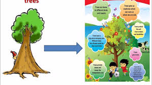 go green solution to global warming ppt go green solution to global warming ppt