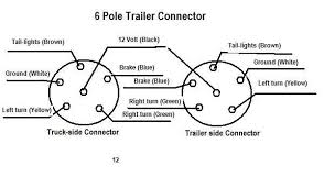 wiring diagram for 6 wire trailer plug the wiring diagram photo wiring diagram for 6 pin trailer connector images wiring diagram