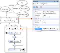 uml use case diagrams  guidelinesuse case steps shown in linked activity diagram