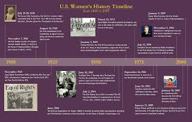 women s history in the u s national w s party u s women s history timeline click to enlarge