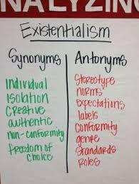 Existential Nihilism Quotes. QuotesGram via Relatably.com