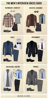 a visual guide to what to wear to an interview for the top hiring a visual guide to what to wear to an interview for the top hiring industries