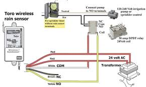 5 pin relay wiring diagram 5 free diagrams readingrat net 120 Volt Relay Wiring Diagram diagram the stuning voltage how to wire intermatic sprinkler and irrigation timers manuals best voltage sensing relay wiring dayton 120 volt relay wiring diagram