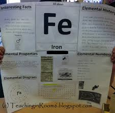 all about the elements teaching in room