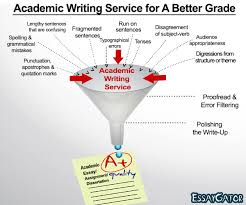 custom business essays  best do my homework sites free effective communication papers essays and research papers