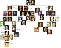 english royal family tree tudor k k club