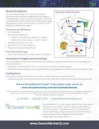 dentalmarkettrends report dental trade alliance click here to subscribe now or click here to the fact sheet for more information