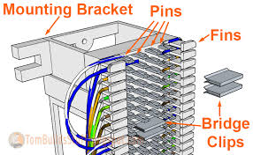 how to wire a 66 block Telephone Terminal Block Wiring Diagram Telephone Terminal Block Wiring Diagram #7 Old Telephone Wiring Diagrams