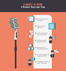 how to create a succinct and effective brand voice tone and elements to define a brands voice and tone