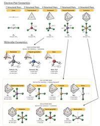 ###0BIOCHEM: лучшие изображения (40) | Биология, Биохимия и ...