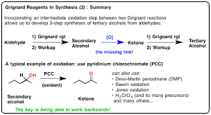 Synthesis Using Grignard Reagents  Part    Master Organic Chemistry