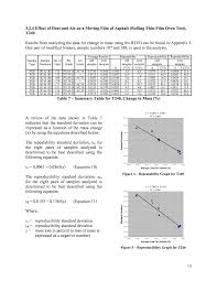 chapter results of analysis and estimates of precision page 20