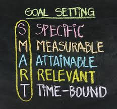 how to set and reach your goals the workher smart goal setting concept