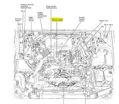 2002 subaru outback wiring diagram 2002 image 2010 subaru outback radio wiring diagram wiring diagram on 2002 subaru outback wiring diagram