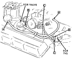 repair guides vacuum diagrams vacuum diagrams autozone com 10 vacuum hose schematic 1976 small block v8 engines 4 bbl engines out efe and air injection systems