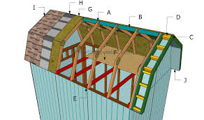 build roof diy building a barn shed roof building a barn shed roof building a barn sh