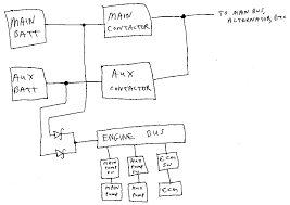 brian meyette    s rv  a september  avionics pagethis is the proposed simplified block diagram  it eliminates the pdt switches  although i    ve already bought them and don    t know if i can return them  and
