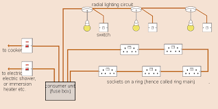 house wiring circuits diagram  basic home wiring circuits    house wiring circuits diagram