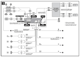 sony wiring diagram sony wiring diagrams