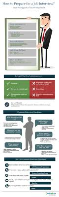how to prepare for an interview job interview preparation tips infographic job interview preparations