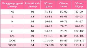 """Таблица размеров — интернет-магазин """"Люблю Платья"""""""