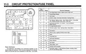 similiar 04 mustang fuse box keywords 2004 ford mustang fuse box diagram besides 2001 ford mustang fuse box
