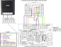 amana air handler wiring diagram wiring diagram carrier heat pump the wiring diagram two stage thermostat wiring diagram nilza wiring diagram amana dryer wiring diagram annavernon