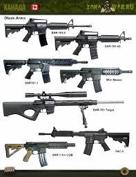 Канада намерена разрешить экспорт оружия в Украину - Цензор.НЕТ 3253