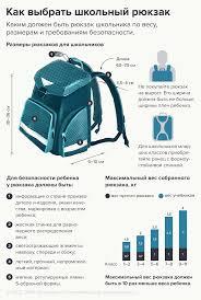 ВНИМАНИЮ ПОТРЕБИТЕЛЯ: как выбрать <b>школьный рюкзак</b>