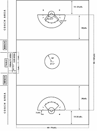 field diagrams   us lacrossewomens girls official lacrosse field diagram
