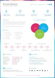 most popular resumes templates cipanewsletter format most popular resume format