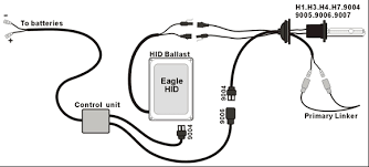 bmw hid wiring diag wiring diagram bmw z wiring image wiring eagle technology co manufacturing hid all kinds of auto hid lamp wiring diagram special connector for