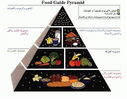 سلامة الأطعمة لتجنب التسمم الغذائي