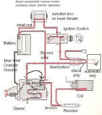 car starter wiring diagram wiring diagram and schematic design car alarm wire diagram wiring diagrams and schematics