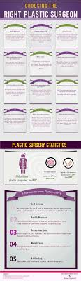 ideas about plastic surgery mommy makeover 1000 ideas about plastic surgery mommy makeover rhinoplasty and surgery recovery
