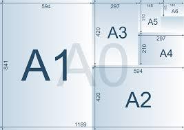 Картинки по запросу печать плакатов а1