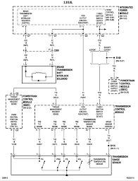 1999 caravan wiring diagram 1999 wiring diagrams online