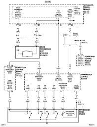 1999 dodge caravan wiring diagram vehiclepad 1999 dodge dodge caravan wiring diagram dodge schematic my subaru wiring