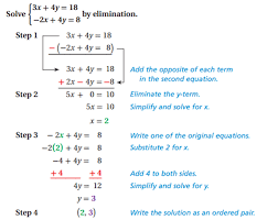 Lesson 8.3: Solving Systems by Elimination - Faribault Publ...