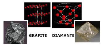 Resultado de imagem para grafite e diamante
