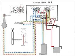 mercury outboard wiring diagrams mastertech marin readingrat net Johnson 4 Stroke Trim Selonoids Wiring Diagram voltmeter wiring diagram for johnson outboard voltmeter free, wiring diagram