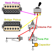wiring diagram humbuckers volume tone way switch wirdig humbucker 1 volume 3 tone wiring diagram on 2 humbuckers 1 volume