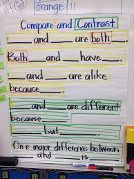 images about workshop compare and contrast essays on    compare and contrast speaking and writing sentence stems