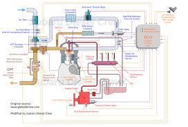 ee20 engine info subaru diesel crew boxer diesel engine management euro 4 5 based on denso