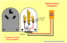 wiring diagram for 3 prong plug the wiring diagram 3 prong plug wiring diagram nodasystech wiring diagram
