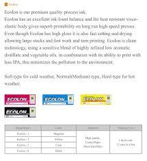 <b>High quality 4 color</b> sheet-fed offset... - Wande International | Facebook