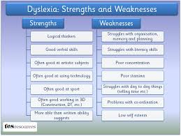 best images about dyslexia adhd and spd gifted 17 best images about dyslexia adhd and spd gifted education adhd in children and adhd symptoms in children