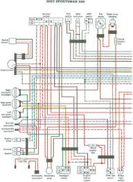 polaris sportsman wiring diagram images polaris  wiring diagram nilza net on 2008 polaris sportsman 90