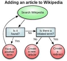 diagram   wikipediadiagram